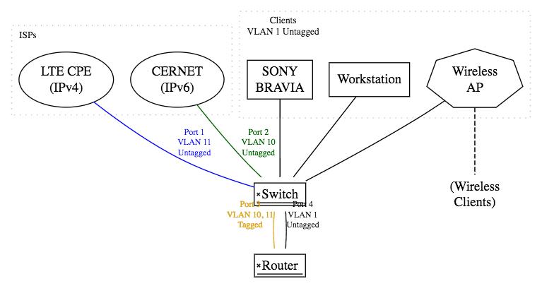 sakuragawa-home-net